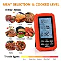 Meat Thermometer Digital Grill Oven or Smoker Remote Food Thermometers | The best Wireless Accessories for Safe Remote BBQ Grilling, Kitchen Cooking, Smokers and You Can Even Make Candy by BQYPOWER