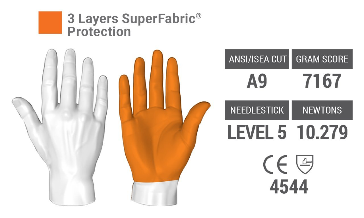 DayMark Sharps Master Needle Protection Glove Small Pair DayMark Safety Systems IT114365