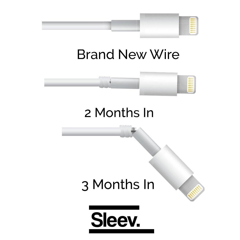 Sleev de Cable/Reserva Protege-Cable Universal de OEM 2,50 Cable y Auriculares: Amazon.es: Electrónica
