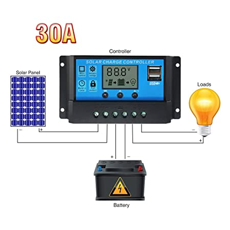 Techtest 30 Amp Solar Charger Controller Panel Battery Intelligent Regulator with USB Port LCD Display 12v 24V Cum Digital Pwm and Inverter for Power (30A)