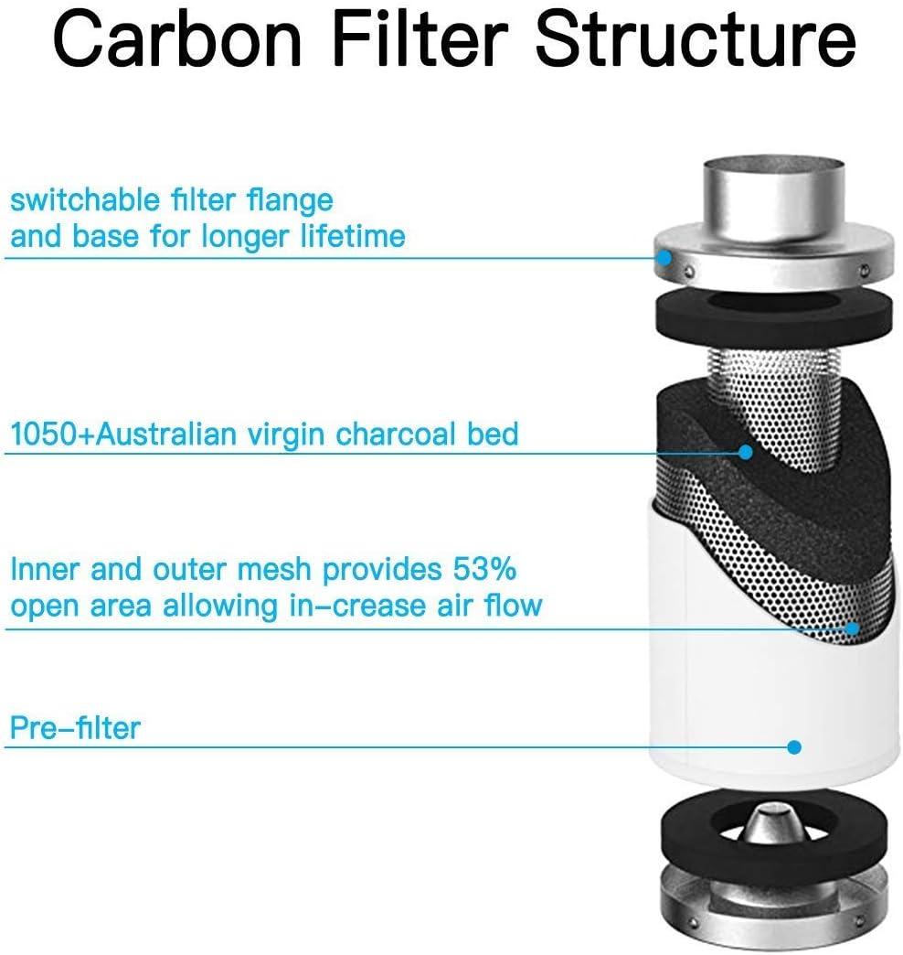 Hon&Guan Filtro de Carbón Activado 100mm - 270m³/h Filtro de ...