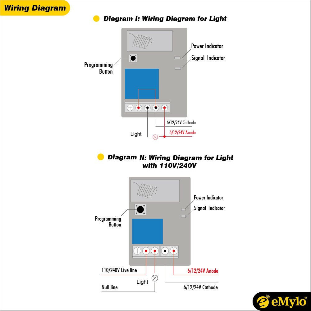 Emylo Dc 12v 6x 1 Channel Rf Relay Wireless Remote Control Switch Electrical Wiring Colours Australia Free Download Diagrams 433mhz Transmitter With Receiver