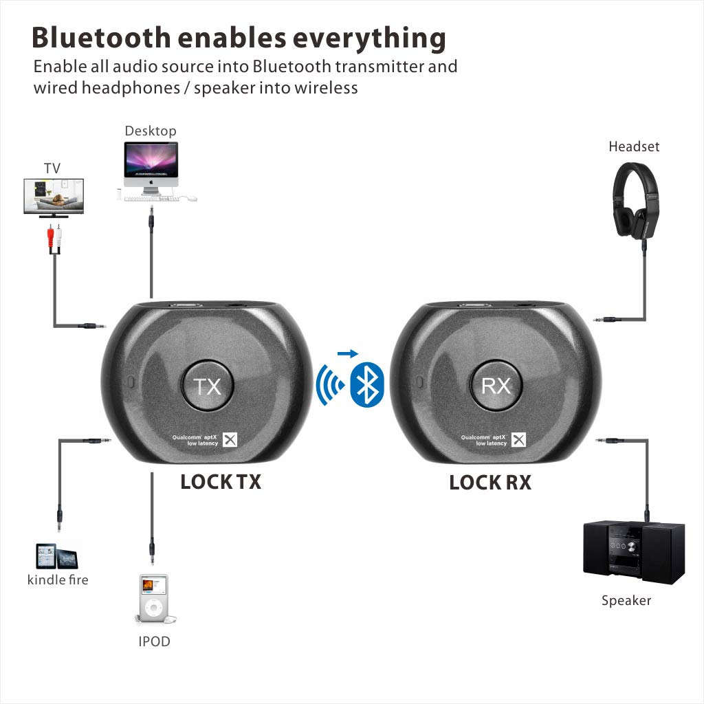 Avantree Lock Portable Pre-paired aptX LOW LATENCY Bluetooth Transmitter and Receiver Audio Adapter Set for Outdoor Use, TV Watching, Headphones, Speakers, Plug & Play, No Delay, 3.5mm AUX & RCA by Avantree (Image #2)