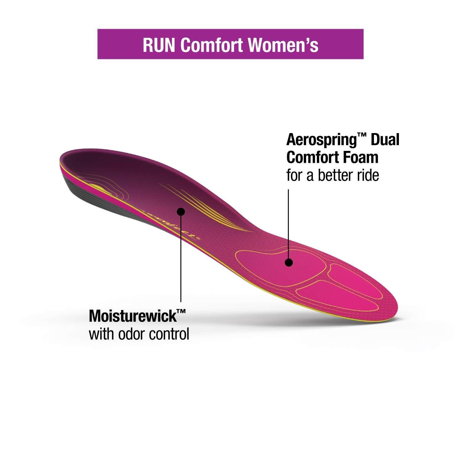 Superfeet Women's RUN Comfort Insoles Carbon Fiber Running Shoe Orthotic Inserts for Support and Cushion, Plum, Medium/D: 8.5-10 US Womens by Superfeet (Image #3)