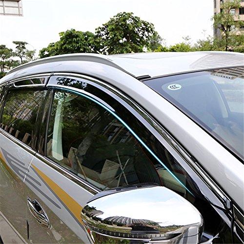 Kust YD5011w Auto Window Rain Guards, Rain Guards for Car Window,Window Deflector Fit for 2015 2016 2017 Nissan Murano,Pack of 4 Pieces Chrome Windows Visors,Sunroof Rain Guard Nissan (Roof 4 Pieces)