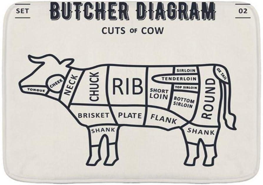 "WINCAN Bath Mat Rug,Loin Cut Meat Graphic Set Butcher Bull Retro Cow Diagram Food Market Cook Barbecue,Plush Bathroom Decor Mats with Non Slip Backing,29.5"" X 17.5"""