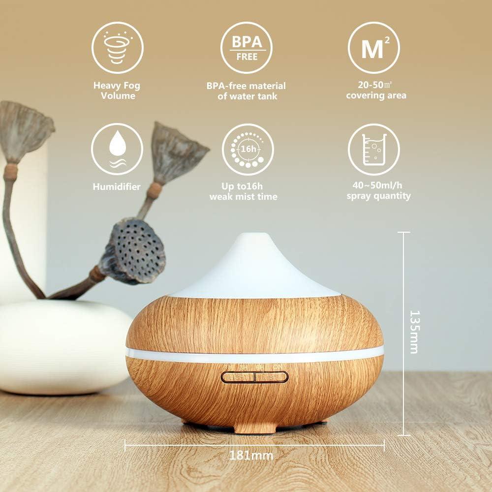 Umidificatore a luce LED Diffusore ad ultrasuoni oli essenziali Aromaterapia 50m