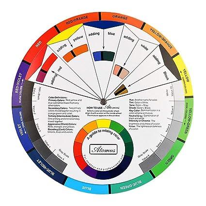 Healalifty - Paleta de colores para rueda de artista de pintura, para mezclar ruedas,