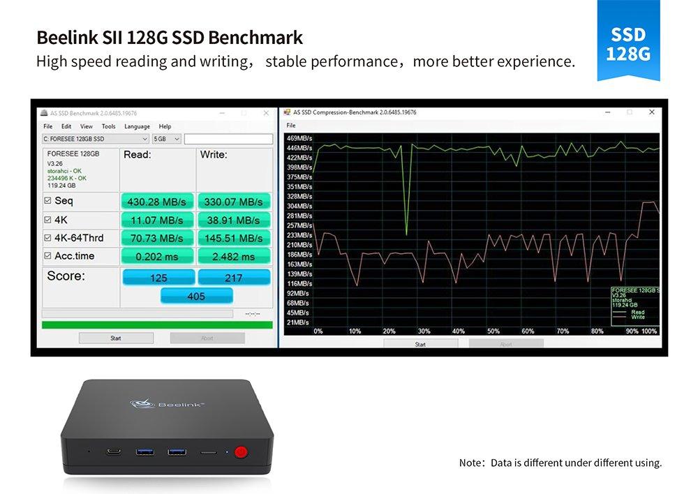 Beelink SII Mini PC Intel HD Graphics 600 with DDR4 4GB/128GB SSD Intel Gemini Lake Celeron N4100 Quad Core Dual HDMI2.0 4K Output Mini Office / Multimedia ...