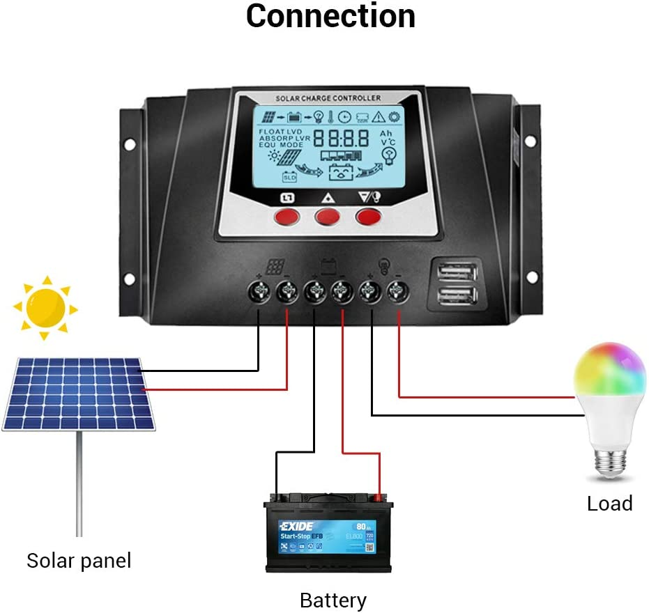 48V Auto Solar Panel Battery Regulator Intelligent Solar Panel Charge Controller with LCD Display for Solar Home System 24V iSunergy 50A PWM Solar Charge Controller 12V 36V