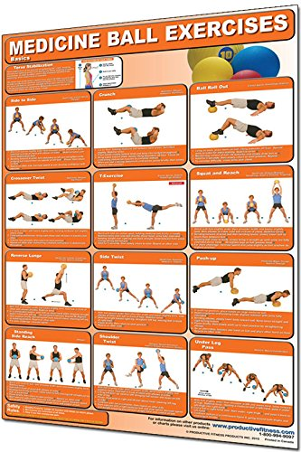Productive Fitness Laminated Fitness Poster - Medicine Ball Exercises (Basics) - 24'' x 36'' Wall Chart for Garage Gym or Fitness Boot Camp - Cross-Training Workout by Ironcompany.com