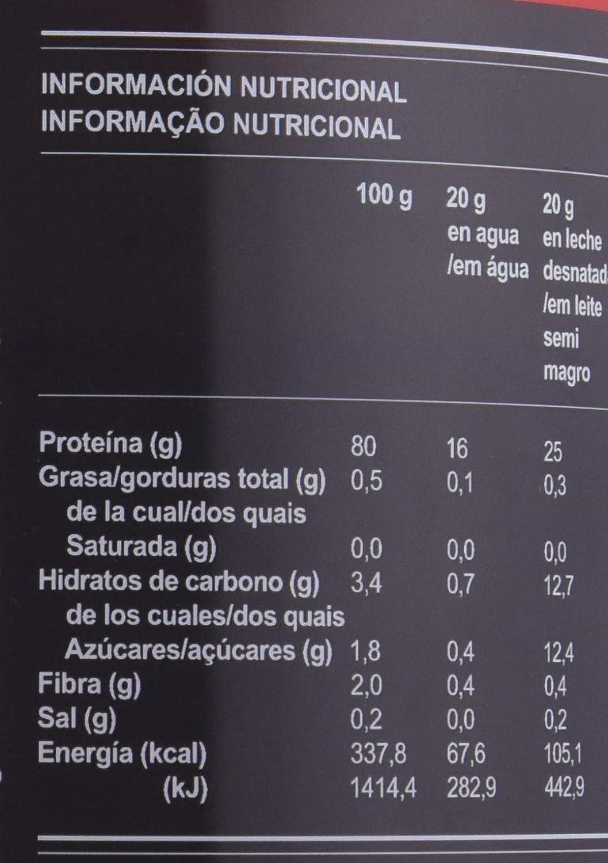SANON SPORT LICAON Whey Proteínas Sabor Plátano y Yogurt 500 ...