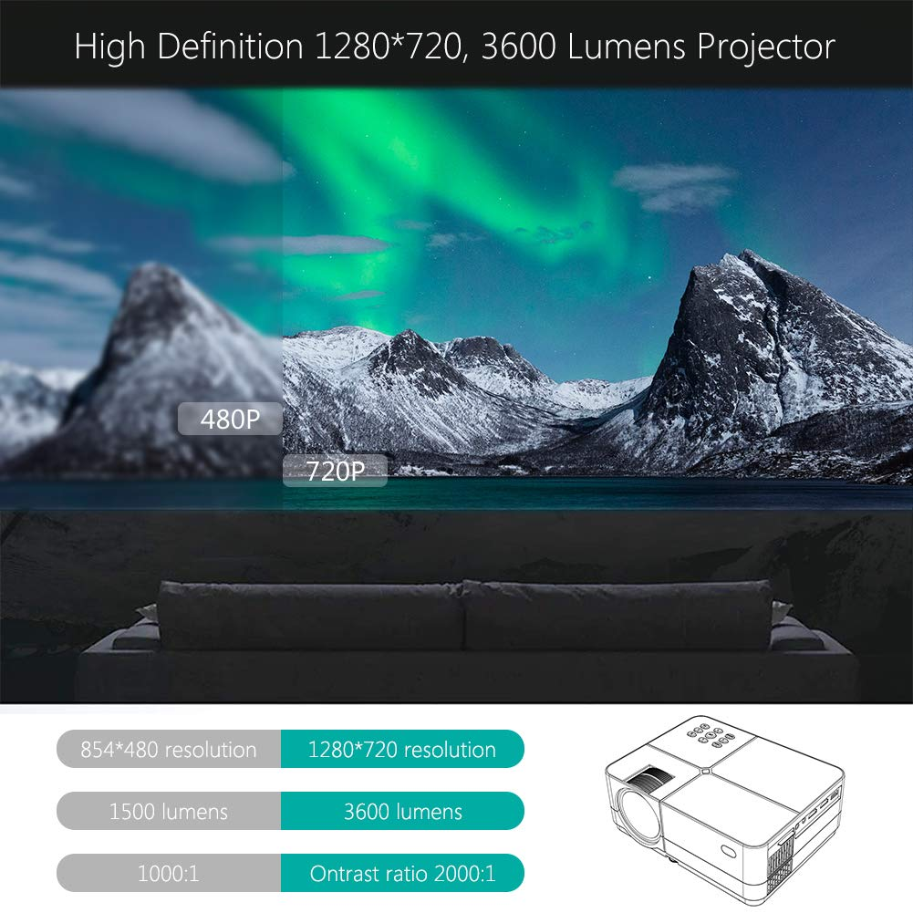 TUREWELL H3 Projector Video Projector 3600 Lumens Native 720P LCD Mini Projector 180'' 55000 Hours Support 2K HDMI/VGA/AV/USB/SD Card/Headphone Compatible with Fire TV Stick/Home Theater/PS4 by TUREWELL (Image #2)