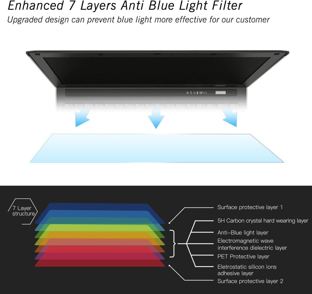 Anti Blue Light Anti Glare Filter for Dell Latitude 14 5480 5490 7490 E5490 E5491 E5450 E6430 E6440 E5470 E7440 E7450 E7470 E7480 E7440 for Dell Latitude 14 Inch Screen Protector