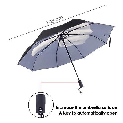 Amazon.com: Sundlight Sun Umbrella Anti-UV and Windproof Middle Finger Folding Novelty umbrella Black: Kitchen & Dining