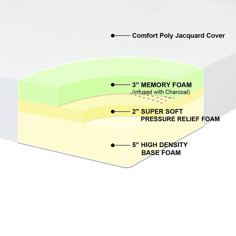 amazoncom best price mattress 10inch memory foam mattress full kitchen u0026 dining