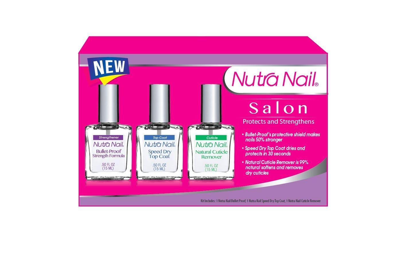 Nutra Nail Products - Pharmapacks