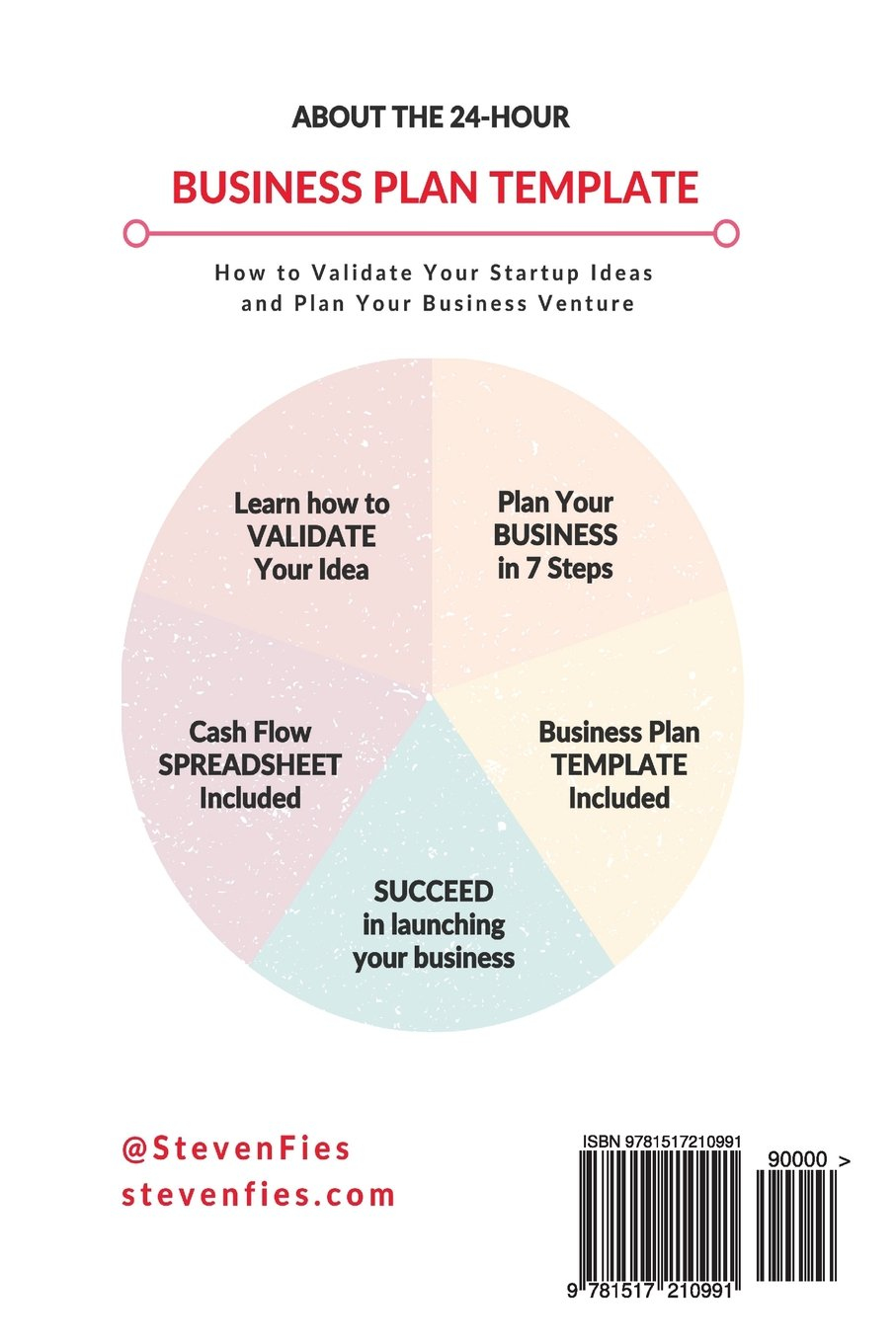 24 hour business plan template how to validate your startup ideas