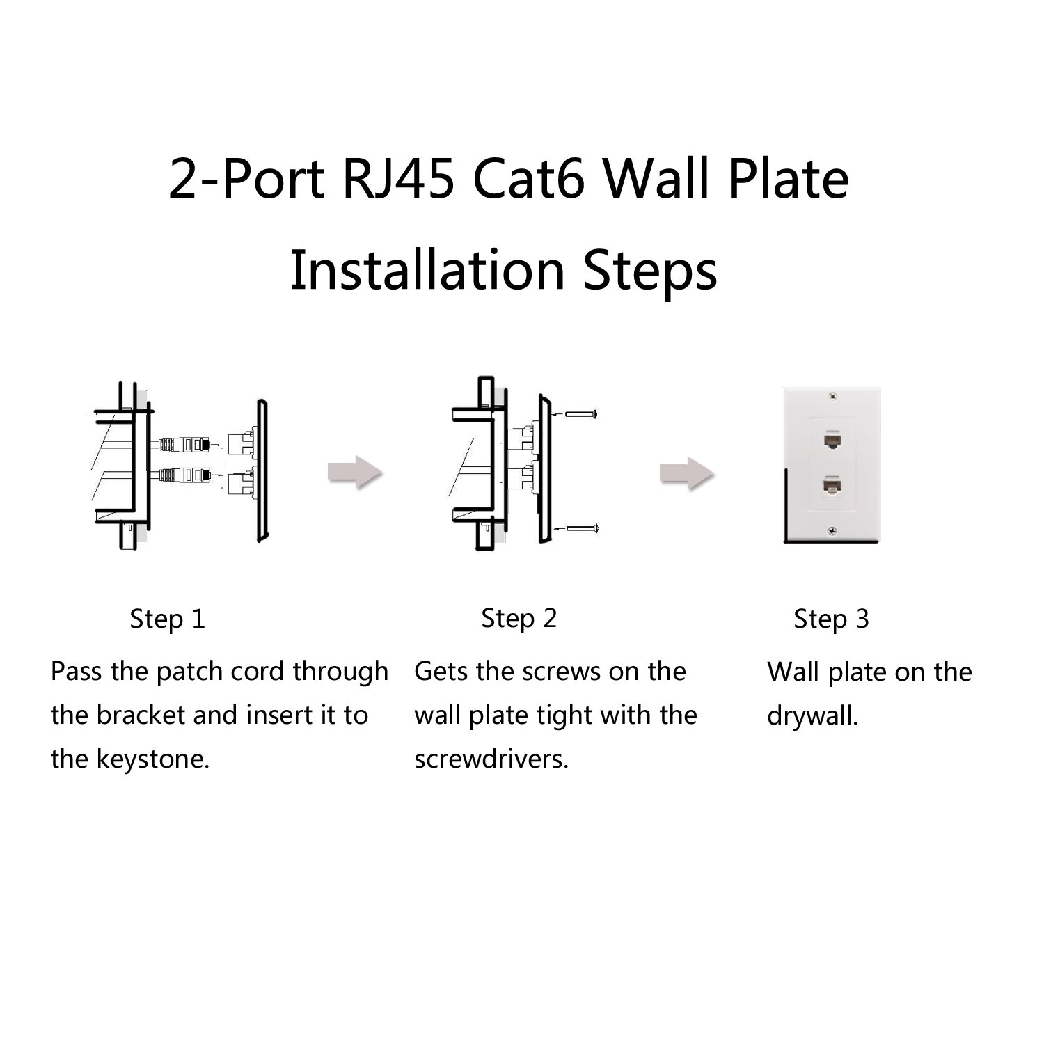 2port Cat6 Wall Plate And Keystone Yomyrayhu Rj45 Jack Ethernet Wiring Diagram Connector Female To Female2pack
