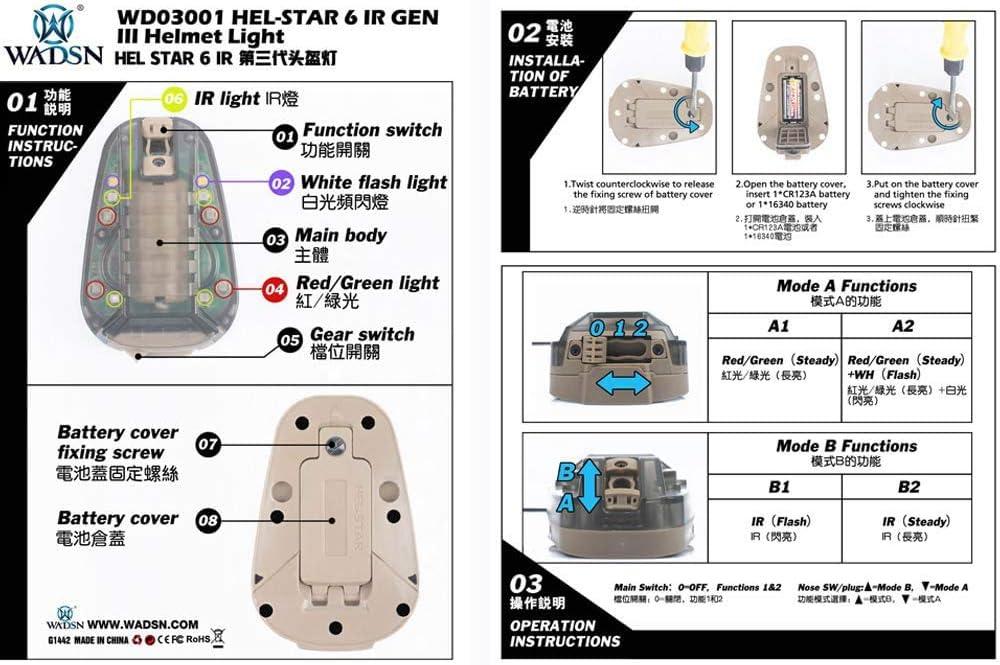 v/élo Camping /… WADSN Lumi/ère de Casque Tactique /étanche Balises de Survie Casque Airsoft LED Lumi/ère Vert Rouge Stroboscope pour Chasse