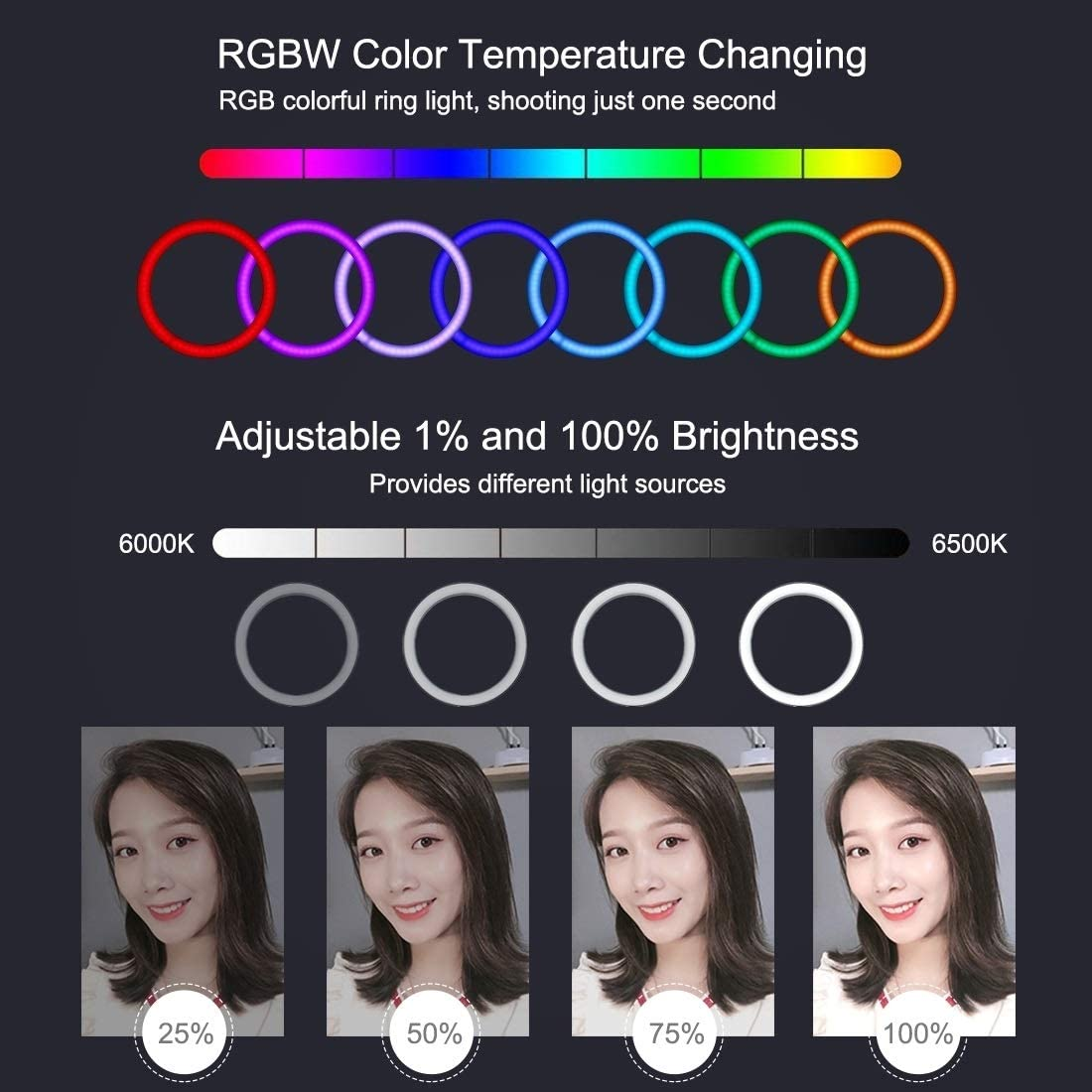 US Plug Color : US Plug ZMKK 12 inch RGB Dimmable LED Ring Vlogging Selfie Photography Video Idle with Insensate Shoe Tripod Ball Head /& Phone Clamp