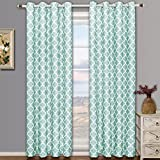 Meridian Teal Grommet Blackout Window Curtain Drapes, Pair / Set of 2 Panels, 52×63 inches Each, by Royal Hotel