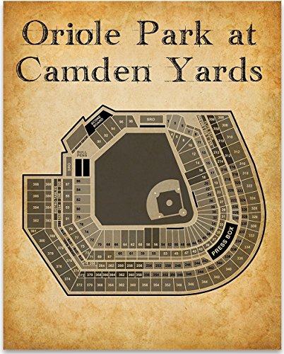Oriole Park at Camden Yards Baseball Seating Chart - 11x14 U
