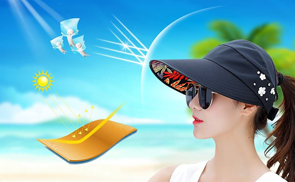 9a0074af7f7 HINDAWI Sun Hats for Women Wide Brim Sun Hat UV Protection Caps Floppy  Beach Packable Visor ...