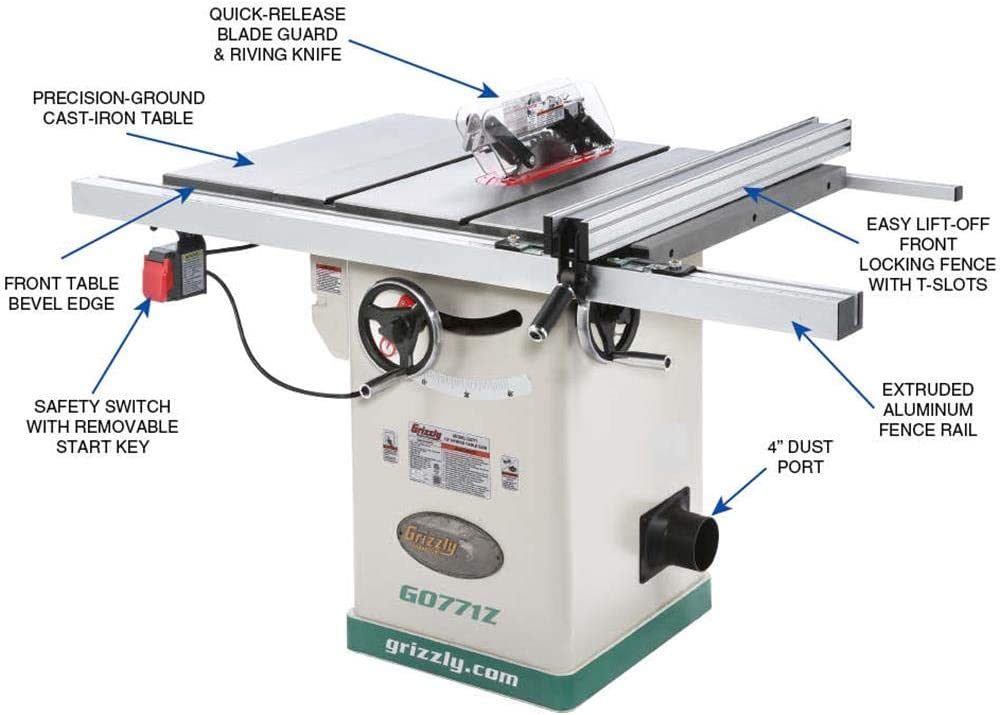 Grizzly G0771Z Table Saws product image 5