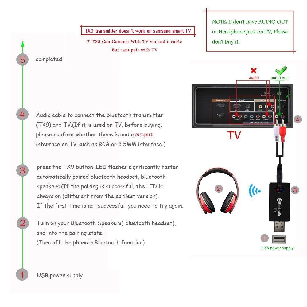 Rca Mac Tv Switch Hey Blinkins Page