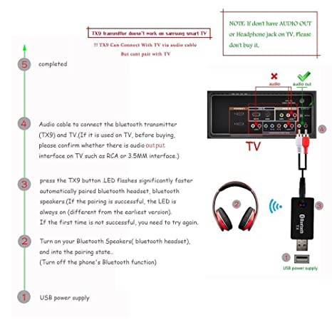 amazon com yetor 3 5mm portable stereo audio wireless bluetooth Earpiece Bluetooth Wire Diagram amazon com yetor 3 5mm portable stereo audio wireless bluetooth transmitter for tv, ipod, mp3 mp4,usb power supply home audio & theater bluetooth headset wiring diagram