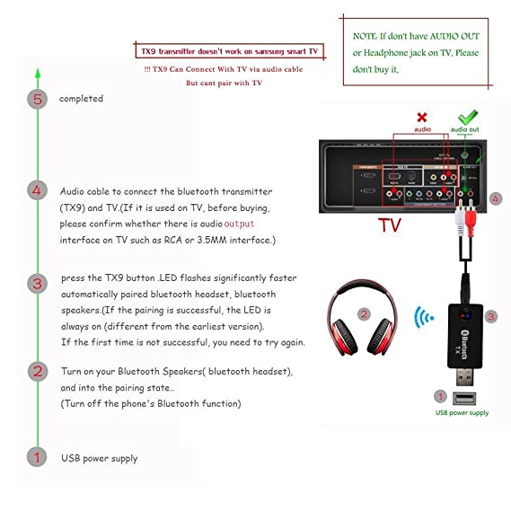 YETOR Bluetooth Transmitter for tv, 3 5mm Portable Stereo Audio Bluetooth  Transmitter for pc MP3/MP4(NO Optical) Dual Link for Two Headphones (TX9)