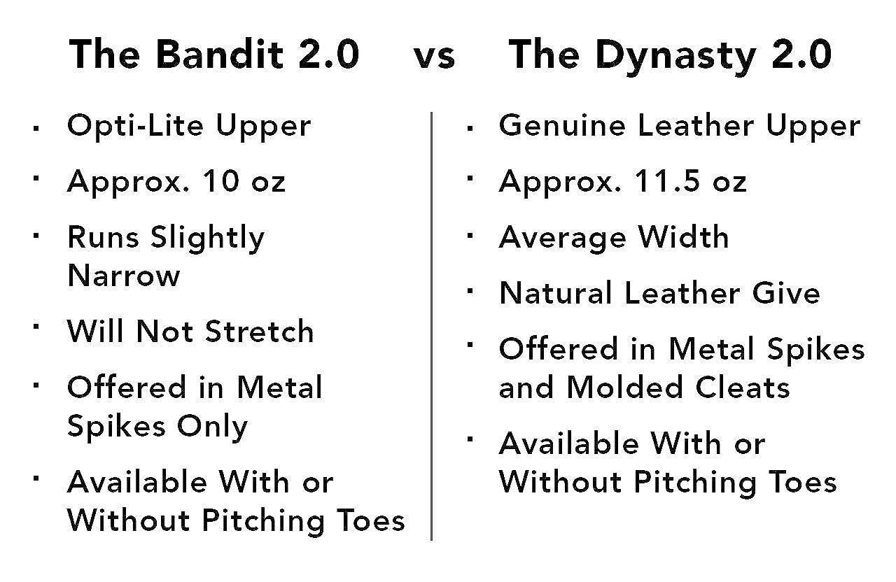 Dynasty 2.0 Spike Charcoal-Orange 9.5