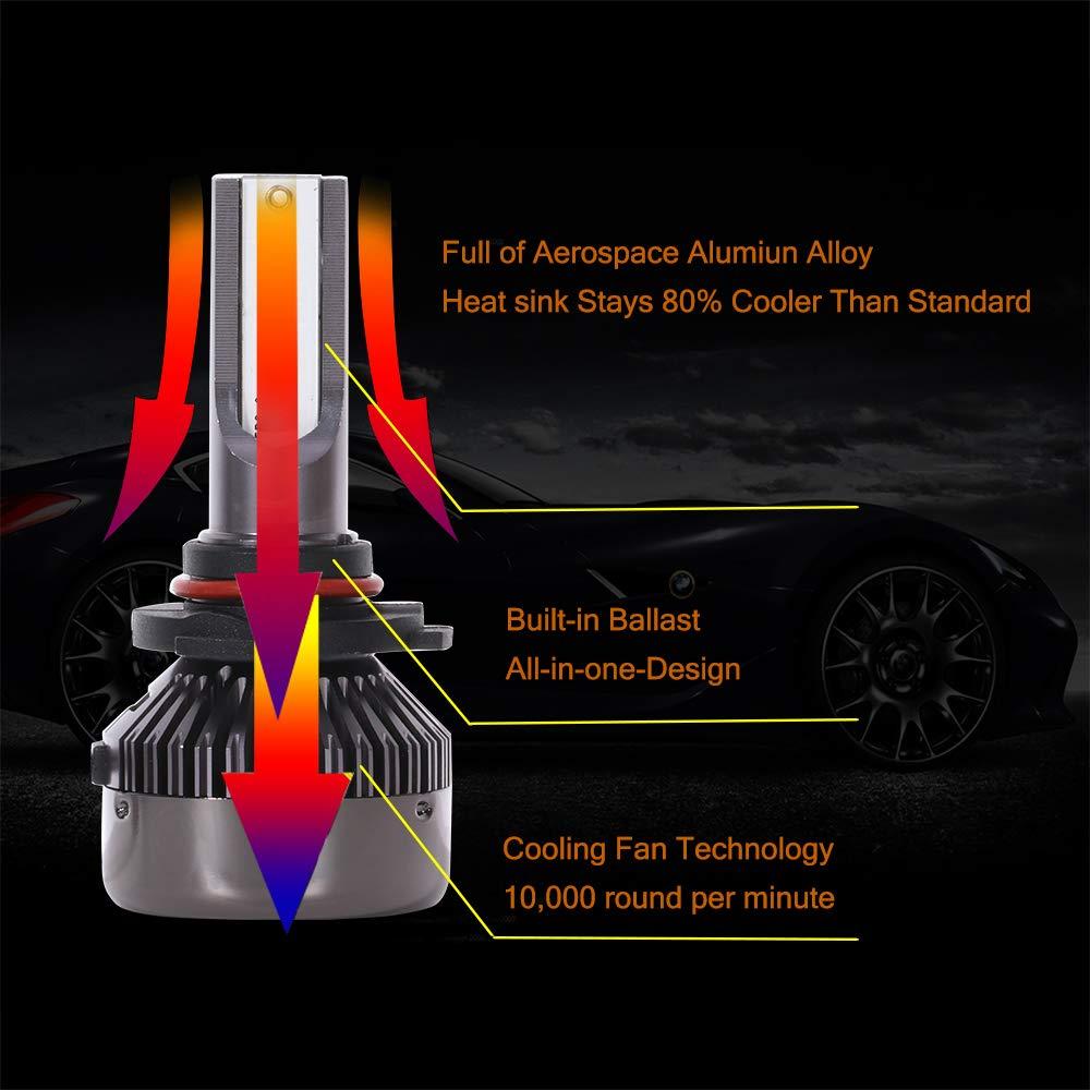 2pcs Brighter Cree White Headlamp Conversion Kit Hi//Lo Beam 8000Lm 80W 6000K 12CSP Chips Focus Light cciyu 9006//HB4 Led Headlight Bulb 1 Year Warranty