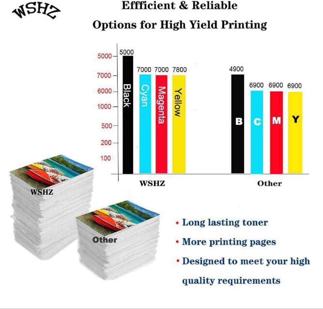 WSHZ Compatible with PLC-DR283CL Printer Toner Cartridge for DCP9030CDW HL-3160CDW 3190CDW Drum Rack 263 253,4colors