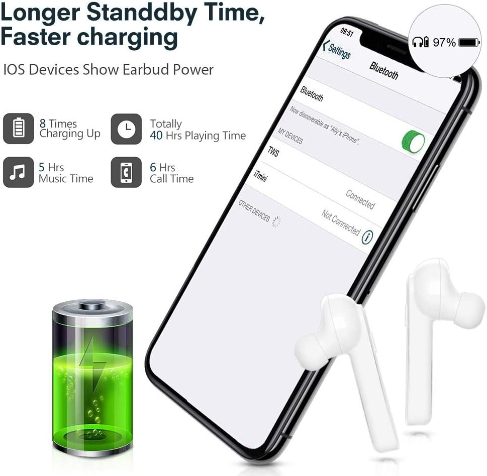 GEEKERA Auricolari Bluetooth senza fili 5.0 True Wireless