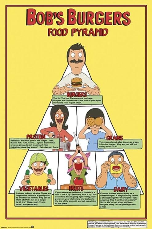 Bobs Burgers Food Pyramid Tv Show Cool Wall Decor Art Print Poster 24x36 Inch