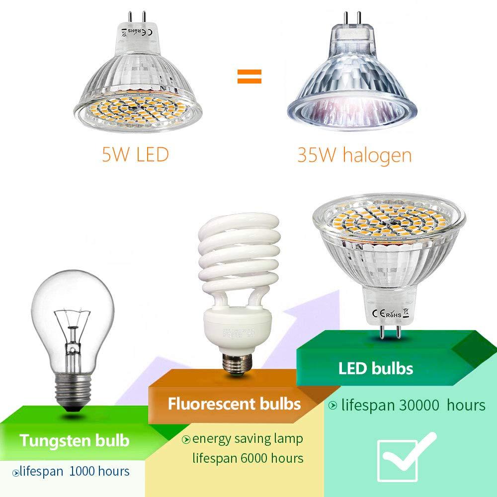 4x MR16 LED ENERGY SAVING BULBS 22 YEAR LIFE 5W EQUIVALENT 35W 350 LUMENS