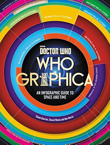 Doctor Who: Whographica: An Infographic Advisor to Space and Time