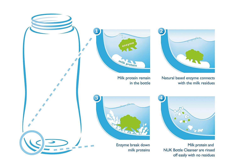 NUK Limpiador de biberón 380 ml (1 unidad)