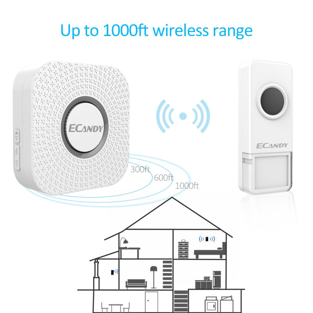 Wireless Doorbell, Ecandy Waterproof Remote Wireless Cordless Doorbell Door Chime Operating at 1000-feet Range with 52 Chimes, No Batteries Required for the Receiver
