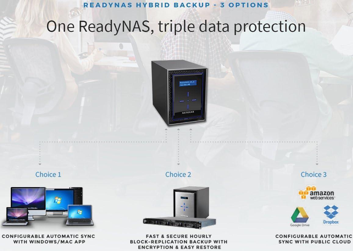iTunes Server Enjoy 3 Months of Free Plex Pass NETGEAR RN51600-100EUS ReadyNAS 516 6 Bay Personal Cloud Network Attached Storage Diskless DLNA Media Streaming and RAID Plex Server