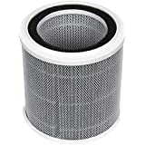 Gliese Magic Composite Replacement Filter
