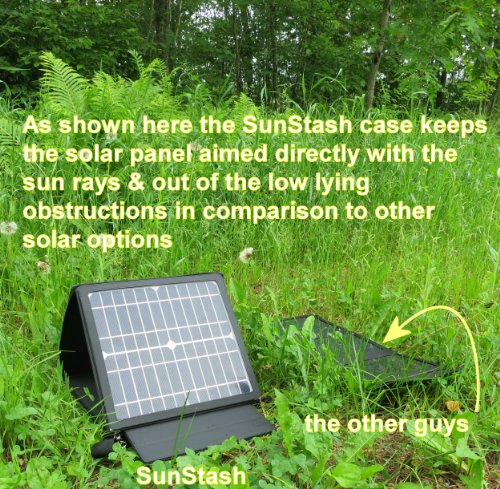 SunVolt MAX Solar Charger for Apple 30 pin devices (such as iphones & ipods) in addition to two other devices via included extra USB power ports; charge from sun at wall outlet-like speed by Gomadic (Image #8)