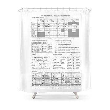 Society6 International Phonetic Alphabet Shower Curtain 71u0026quot; ...