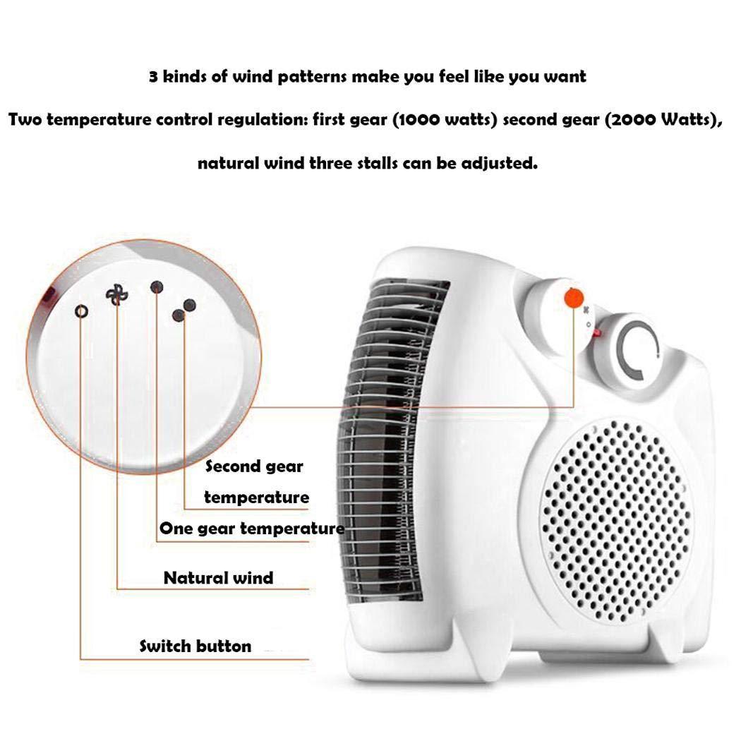 Riotis Mini Elektrischer Heizl/üfter mit Zwei Heizstufen und Cool Blow Funktion Heizl/üfter