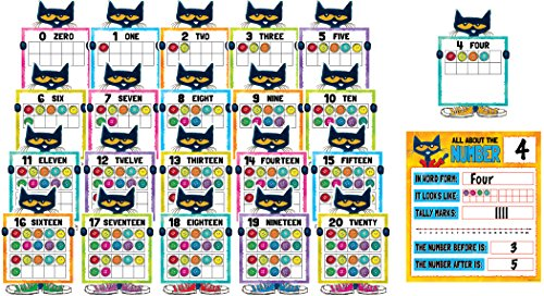 Pete the Cat Numbers 0-20 Bulletin - Bulletin Numbers Board