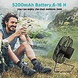 Easyacc Battery Operated Fan 8 Inch USB Powered