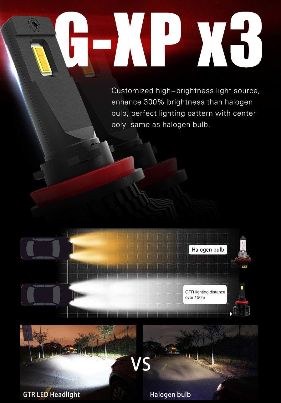 DIAMOND VISION GT2 H11 Super Bright LED Headlight, 16000 Lumen 100W, 6500K,  New CREE G-XP Chip for 2019, 2yr warranty (H11 H8 H9)