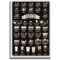 "Cuadro decorativo de pared, ""categoría de café"" con diseño moderno de plan de finanzas, para oficina, sala de estar, decoración"